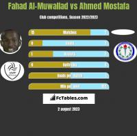 Fahad Al-Muwallad vs Ahmed Mostafa h2h player stats