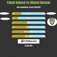 Fahad Hadeed vs Ahmed Barman h2h player stats