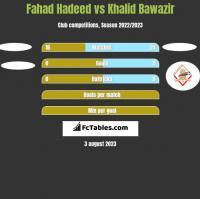 Fahad Hadeed vs Khalid Bawazir h2h player stats