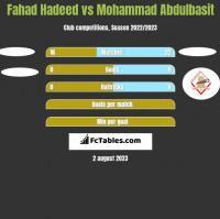 Fahad Hadeed vs Mohammad Abdulbasit h2h player stats