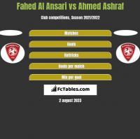 Fahed Al Ansari vs Ahmed Ashraf h2h player stats