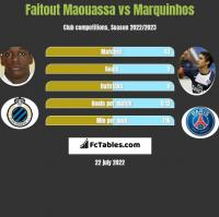 Faitout Maouassa vs Marquinhos h2h player stats