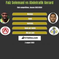 Faiz Selemani vs Abdelrafik Gerard h2h player stats