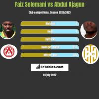 Faiz Selemani vs Abdul Ajagun h2h player stats