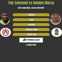 Faiz Selemani vs Damien Marcq h2h player stats