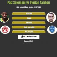 Faiz Selemani vs Florian Tardieu h2h player stats