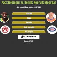 Faiz Selemani vs Henrik Roervik Bjoerdal h2h player stats