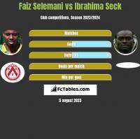 Faiz Selemani vs Ibrahima Seck h2h player stats