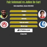 Faiz Selemani vs Julien De Sart h2h player stats