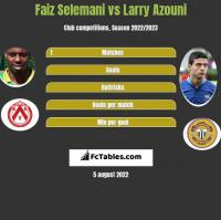 Faiz Selemani vs Larry Azouni h2h player stats