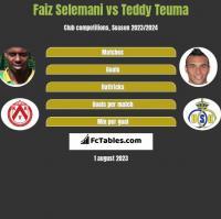 Faiz Selemani vs Teddy Teuma h2h player stats