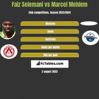 Faiz Selemani vs Marcel Mehlem h2h player stats