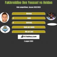 Fakhreddine Ben Youssef vs Heldon h2h player stats