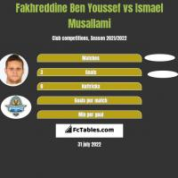 Fakhreddine Ben Youssef vs Ismael Musallami h2h player stats