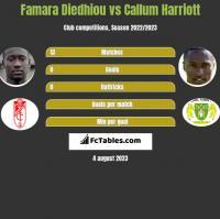 Famara Diedhiou vs Callum Harriott h2h player stats