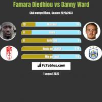 Famara Diedhiou vs Danny Ward h2h player stats