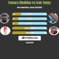 Famara Diedhiou vs Ivan Toney h2h player stats
