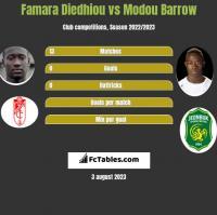 Famara Diedhiou vs Modou Barrow h2h player stats