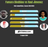 Famara Diedhiou vs Raul Jimenez h2h player stats