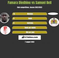 Famara Diedhiou vs Samuel Bell h2h player stats