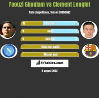 Faouzi Ghoulam vs Clement Lenglet h2h player stats