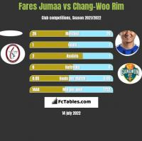 Fares Jumaa vs Chang-Woo Rim h2h player stats