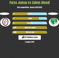 Fares Jumaa vs Salem Aleedi h2h player stats
