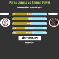 Fares Jumaa vs Ahmed Fawzi h2h player stats