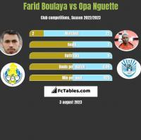 Farid Boulaya vs Opa Nguette h2h player stats
