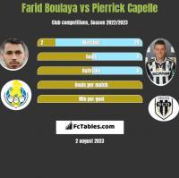 Farid Boulaya vs Pierrick Capelle h2h player stats