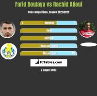 Farid Boulaya vs Rachid Alioui h2h player stats