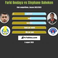 Farid Boulaya vs Stephane Bahoken h2h player stats