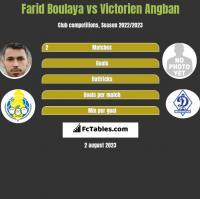 Farid Boulaya vs Victorien Angban h2h player stats