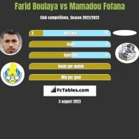 Farid Boulaya vs Mamadou Fofana h2h player stats