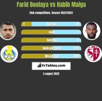 Farid Boulaya vs Habib Maiga h2h player stats