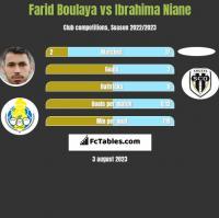 Farid Boulaya vs Ibrahima Niane h2h player stats