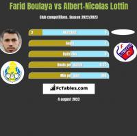Farid Boulaya vs Albert-Nicolas Lottin h2h player stats