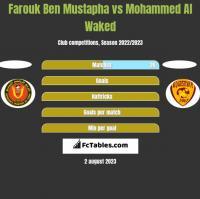 Farouk Ben Mustapha vs Mohammed Al Waked h2h player stats