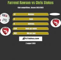 Farrend Rawson vs Chris Stokes h2h player stats