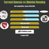 Farrend Rawson vs Malvind Benning h2h player stats