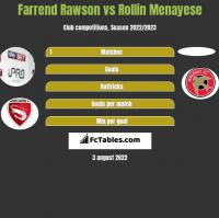 Farrend Rawson vs Rollin Menayese h2h player stats