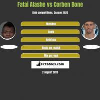 Fatai Alashe vs Corben Bone h2h player stats
