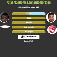 Fatai Alashe vs Leonardo Bertone h2h player stats