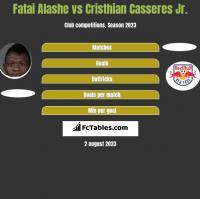 Fatai Alashe vs Cristhian Casseres Jr. h2h player stats