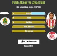 Fatih Aksoy vs Ziya Erdal h2h player stats