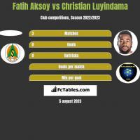 Fatih Aksoy vs Christian Luyindama h2h player stats