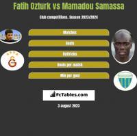Fatih Ozturk vs Mamadou Samassa h2h player stats