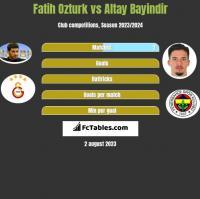 Fatih Ozturk vs Altay Bayindir h2h player stats
