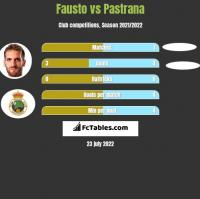 Fausto vs Pastrana h2h player stats