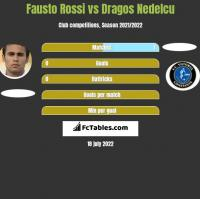 Fausto Rossi vs Dragos Nedelcu h2h player stats
